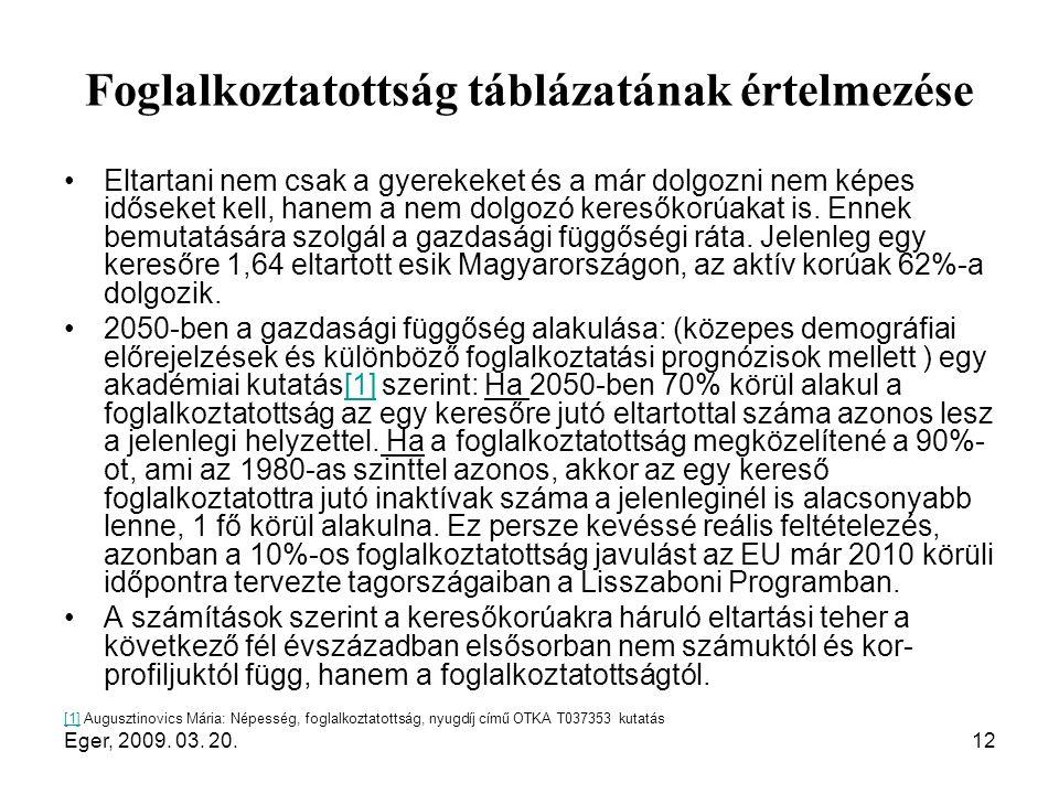 Eger, 2009. 03. 20.12 Foglalkoztatottság táblázatának értelmezése Eltartani nem csak a gyerekeket és a már dolgozni nem képes időseket kell, hanem a n