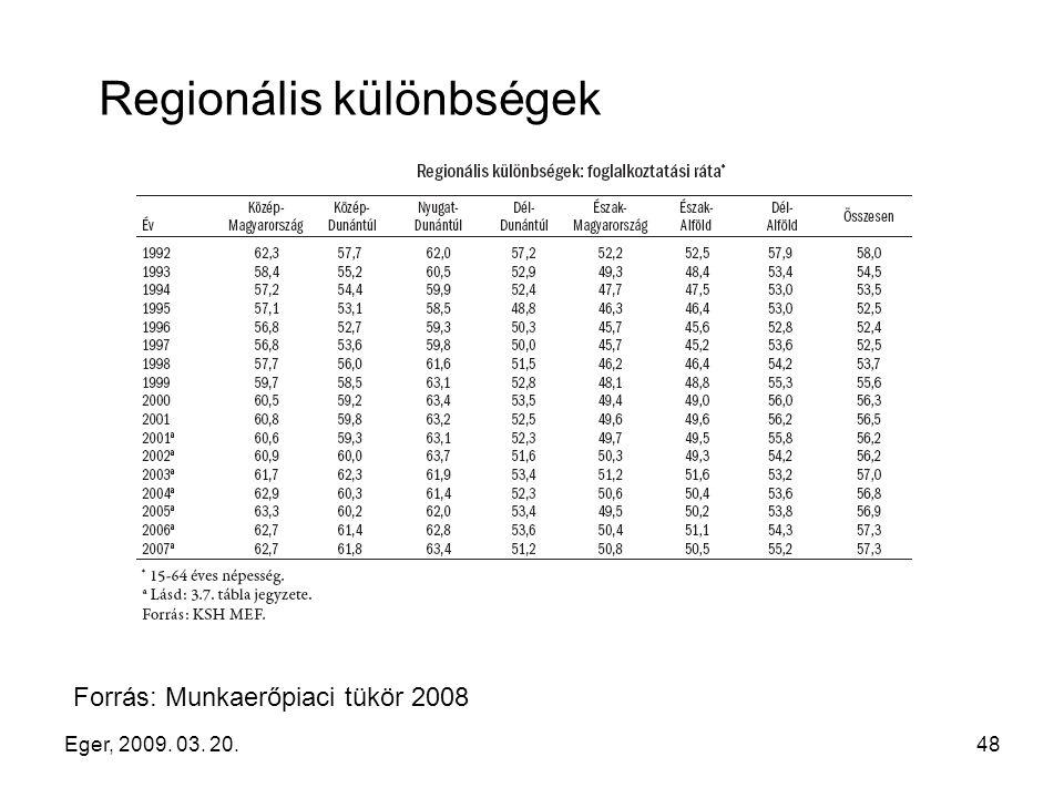 Eger, 2009. 03. 20.48 Regionális különbségek Forrás: Munkaerőpiaci tükör 2008