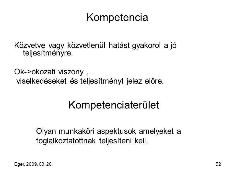 Eger, 2009. 03. 20.52 Kompetencia Közvetve vagy közvetlenül hatást gyakorol a jó teljesítményre. Ok->okozati viszony, viselkedéseket és teljesítményt