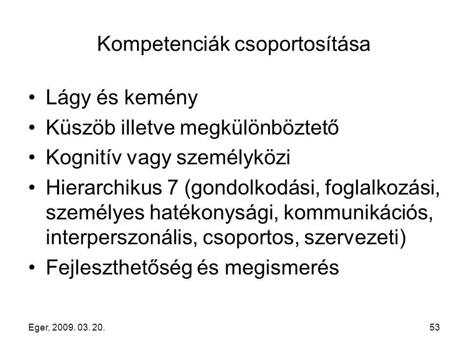 Eger, 2009. 03. 20.53 Kompetenciák csoportosítása Lágy és kemény Küszöb illetve megkülönböztető Kognitív vagy személyközi Hierarchikus 7 (gondolkodási