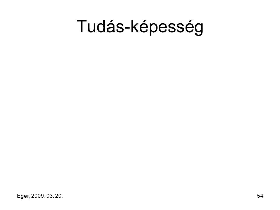 Eger, 2009. 03. 20.54 Tudás-képesség