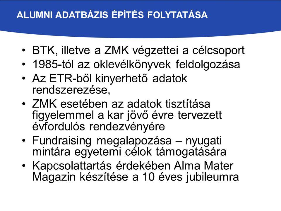 BTK, illetve a ZMK végzettei a célcsoport 1985-tól az oklevélkönyvek feldolgozása Az ETR-ből kinyerhető adatok rendszerezése, ZMK esetében az adatok tisztítása figyelemmel a kar jövő évre tervezett évfordulós rendezvényére Fundraising megalapozása – nyugati mintára egyetemi célok támogatására Kapcsolattartás érdekében Alma Mater Magazin készítése a 10 éves jubileumra ALUMNI ADATBÁZIS ÉPÍTÉS FOLYTATÁSA