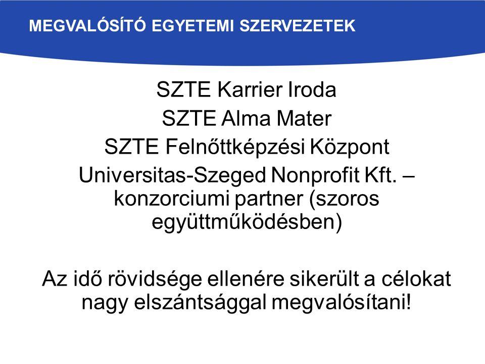 SZTE Karrier Iroda: 1.Szakmai gyakorlati helyek börzéje 2.Alternatív szakmai gyakornoki program 3.Üzleti reggelik 4.Hallgatói készségfejlesztés 5.Hallgatók felkészítése a munkaerőpiaci kihívásokra 6.Szakmai Gyakorlat Nyilvántartó Portál fejlesztése SZTE Alma Mater 1.Alumni mentorprogram továbbfejlesztése 2.Partneri kapcsolati adatbázis építése 3.Alumni adatbázis építés folytatása - Alma mater magazin készítése 4.Kari alumni szervezetekkel együttműködés 5.Alma Mater testület létrehozása 6.Közösségi portálfejlesztés SZTE Felnőttképzési Központ 1.a Dél-alföldi Szakképzési Kerekasztal lebonyolítása - a munkaerő-piac és a képzésvezetők konzultációja a lemorzsolódás által veszélyeztetett hallgatók egyetemi oktatásban való benntartásának, és szakmaszerzésének elősegítése, gyakorlatorientált képzések szervezése céljából.