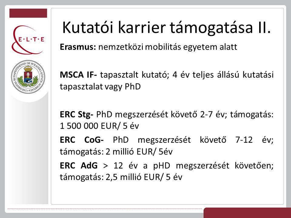 Kutatói karrier támogatása II. Erasmus: nemzetközi mobilitás egyetem alatt MSCA IF- tapasztalt kutató; 4 év teljes állású kutatási tapasztalat vagy Ph