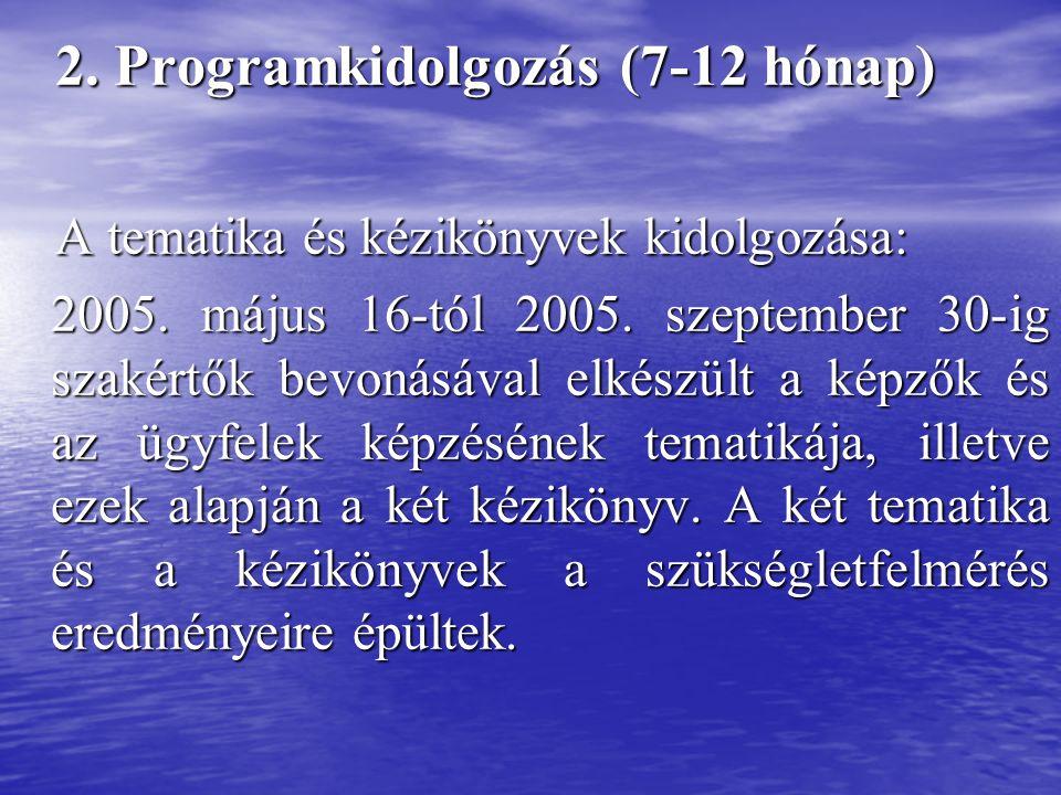 2. Programkidolgozás (7-12 hónap) 2.