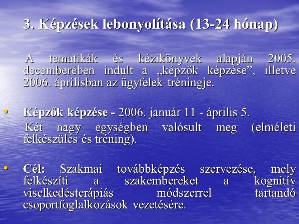 3. Képzések lebonyolítása (13-24 hónap) 3.