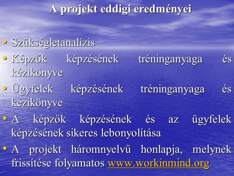 A projekt eddigi eredményei A projekt eddigi eredményei Szükségletanalízis Szükségletanalízis Képzők képzésének tréninganyaga és kézikönyve Képzők képzésének tréninganyaga és kézikönyve Ügyfelek képzésének tréninganyaga és kézikönyve Ügyfelek képzésének tréninganyaga és kézikönyve A képzők képzésének és az ügyfelek képzésének sikeres lebonyolítása A képzők képzésének és az ügyfelek képzésének sikeres lebonyolítása A projekt háromnyelvű honlapja, melynek frissítése folyamatos www.workinmind.org A projekt háromnyelvű honlapja, melynek frissítése folyamatos www.workinmind.orgwww.workinmind.org