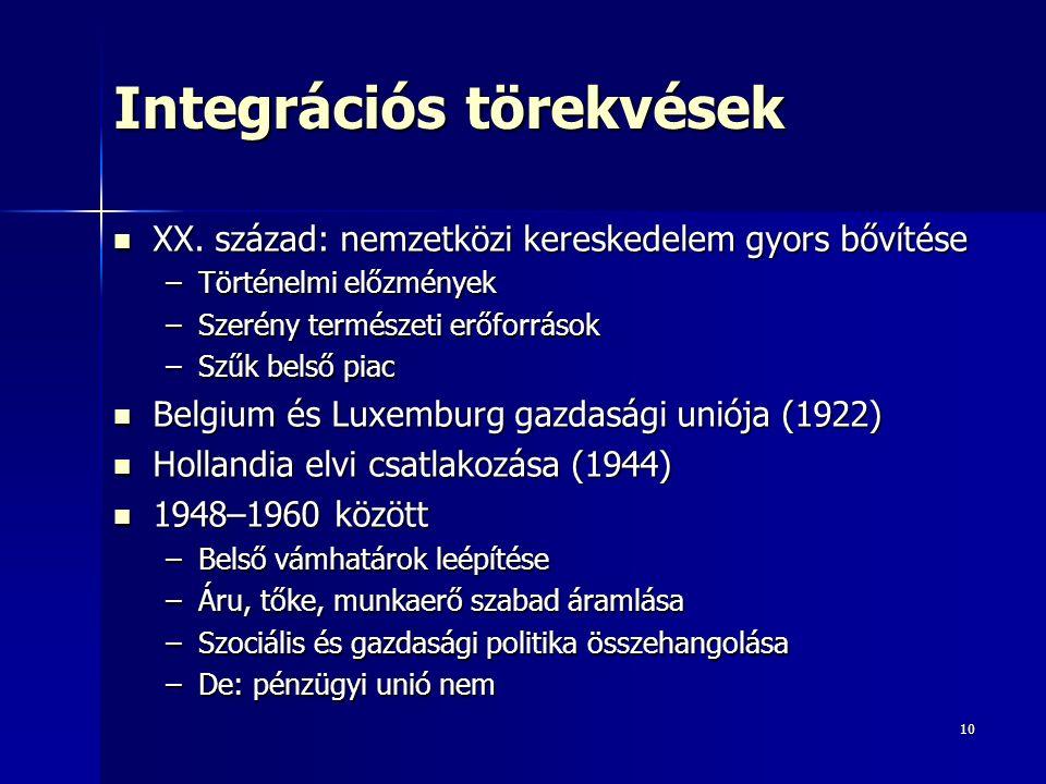 10 Integrációs törekvések XX. század: nemzetközi kereskedelem gyors bővítése XX.