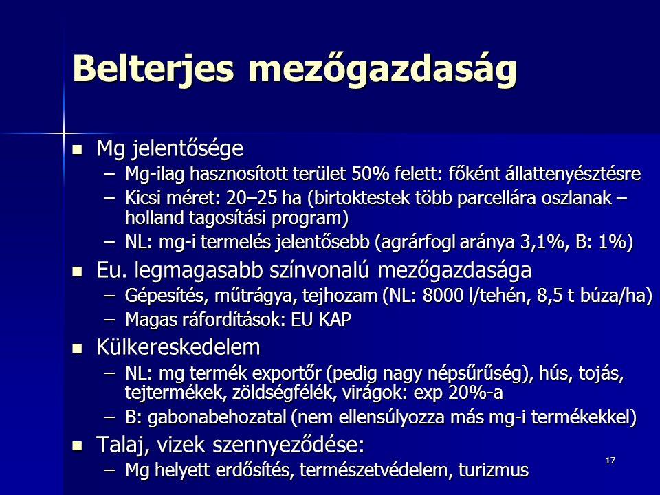 17 Belterjes mezőgazdaság Mg jelentősége Mg jelentősége –Mg-ilag hasznosított terület 50% felett: főként állattenyésztésre –Kicsi méret: 20–25 ha (birtoktestek több parcellára oszlanak – holland tagosítási program) –NL: mg-i termelés jelentősebb (agrárfogl aránya 3,1%, B: 1%) Eu.