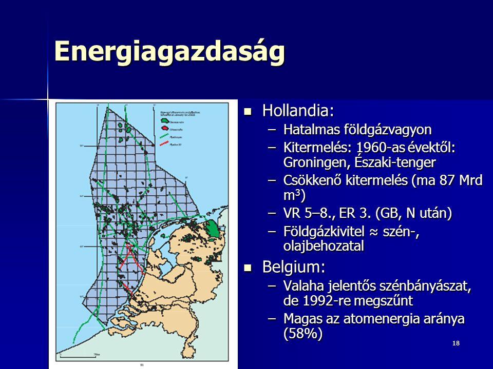 18Energiagazdaság Hollandia: Hollandia: –Hatalmas földgázvagyon –Kitermelés: 1960-as évektől: Groningen, Északi-tenger –Csökkenő kitermelés (ma 87 Mrd m 3 ) –VR 5–8., ER 3.