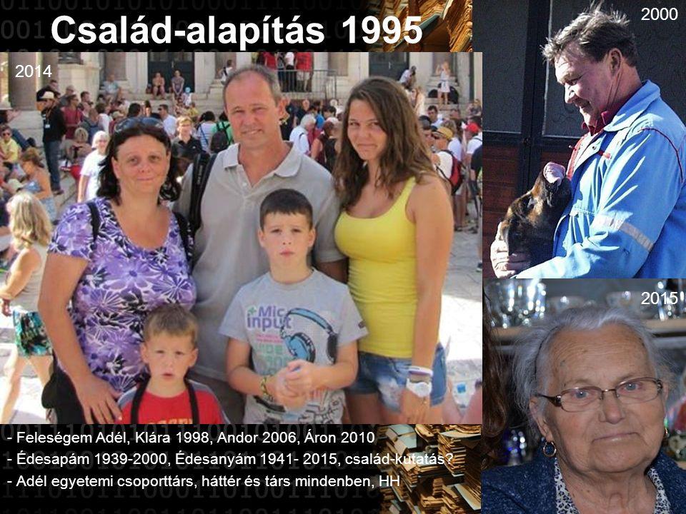 Család-alapítás 1995 - Feleségem Adél, Klára 1998, Andor 2006, Áron 2010 - Édesapám 1939-2000, Édesanyám 1941- 2015, család-kutatás.