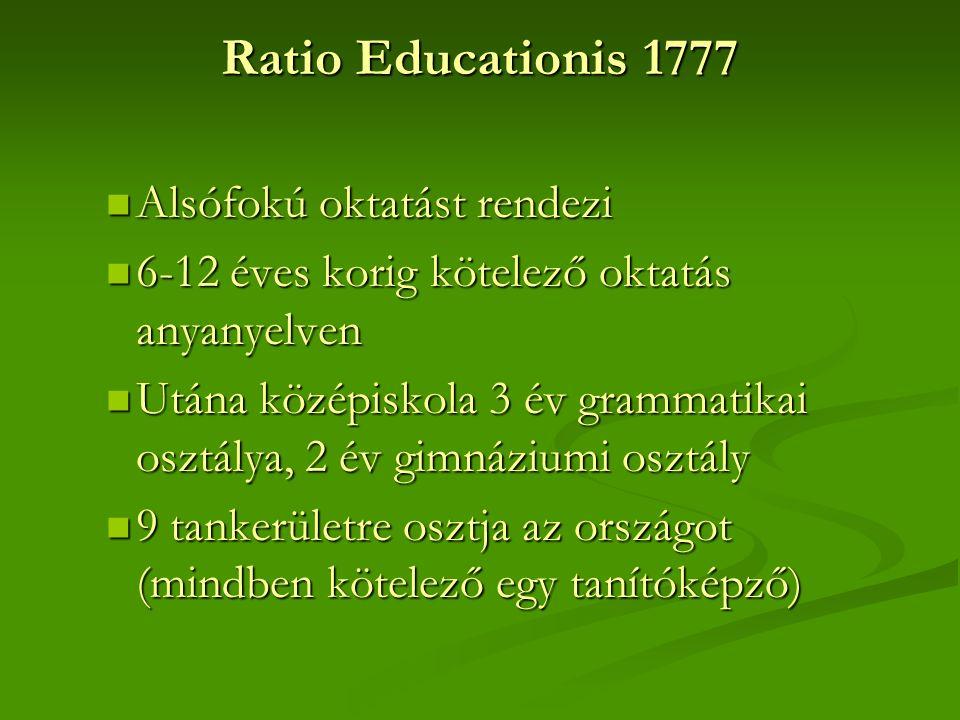 Ratio Educationis 1777 Alsófokú oktatást rendezi Alsófokú oktatást rendezi 6-12 éves korig kötelező oktatás anyanyelven 6-12 éves korig kötelező oktatás anyanyelven Utána középiskola 3 év grammatikai osztálya, 2 év gimnáziumi osztály Utána középiskola 3 év grammatikai osztálya, 2 év gimnáziumi osztály 9 tankerületre osztja az országot (mindben kötelező egy tanítóképző) 9 tankerületre osztja az országot (mindben kötelező egy tanítóképző)