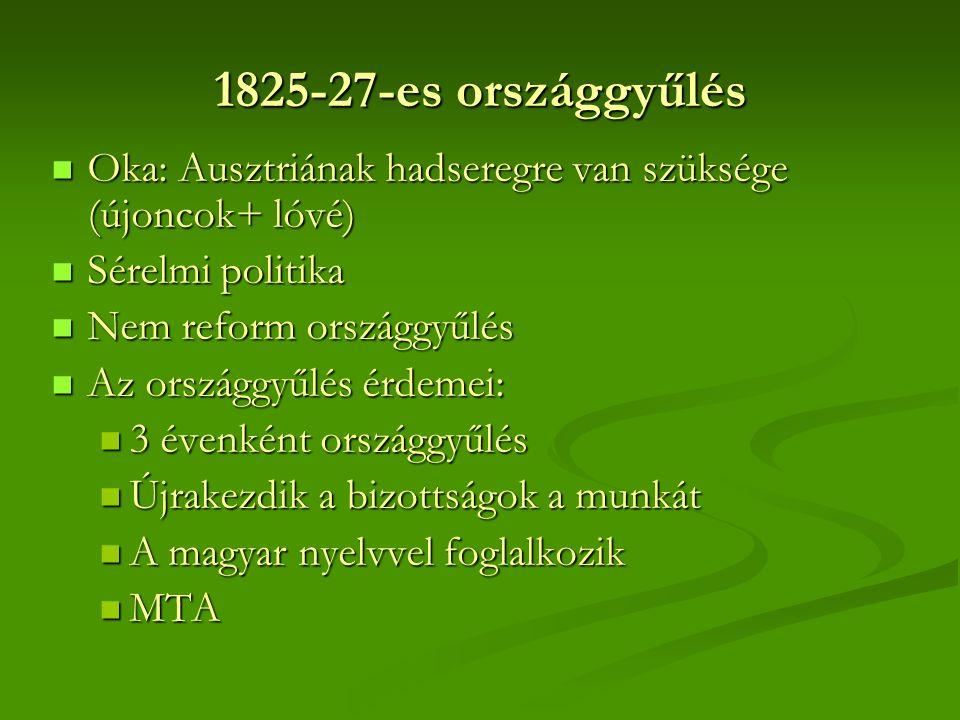 1825-27-es országgyűlés Oka: Ausztriának hadseregre van szüksége (újoncok+ lóvé) Oka: Ausztriának hadseregre van szüksége (újoncok+ lóvé) Sérelmi politika Sérelmi politika Nem reform országgyűlés Nem reform országgyűlés Az országgyűlés érdemei: Az országgyűlés érdemei: 3 évenként országgyűlés 3 évenként országgyűlés Újrakezdik a bizottságok a munkát Újrakezdik a bizottságok a munkát A magyar nyelvvel foglalkozik A magyar nyelvvel foglalkozik MTA MTA