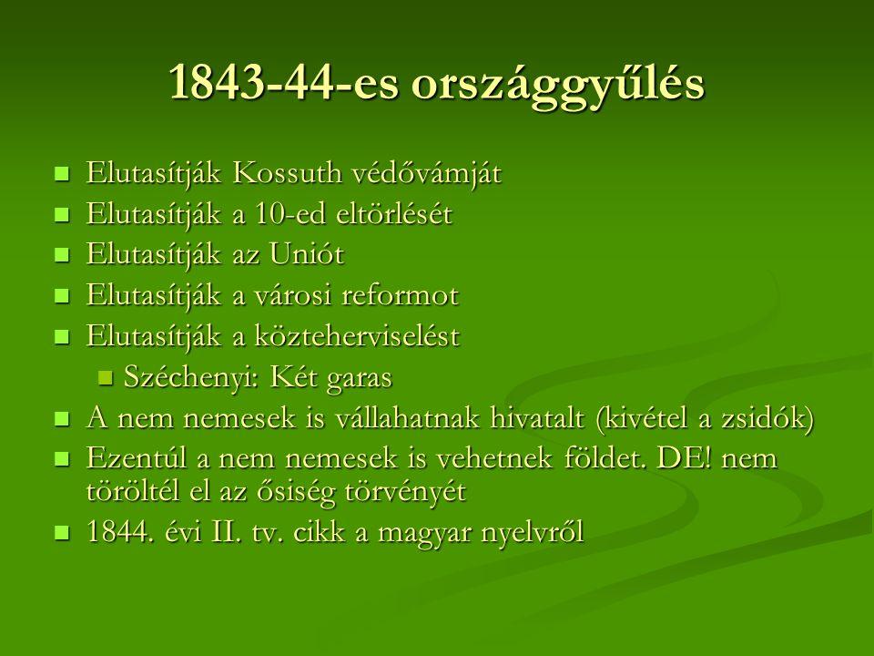 1843-44-es országgyűlés Elutasítják Kossuth védővámját Elutasítják Kossuth védővámját Elutasítják a 10-ed eltörlését Elutasítják a 10-ed eltörlését Elutasítják az Uniót Elutasítják az Uniót Elutasítják a városi reformot Elutasítják a városi reformot Elutasítják a közteherviselést Elutasítják a közteherviselést Széchenyi: Két garas Széchenyi: Két garas A nem nemesek is vállahatnak hivatalt (kivétel a zsidók) A nem nemesek is vállahatnak hivatalt (kivétel a zsidók) Ezentúl a nem nemesek is vehetnek földet.