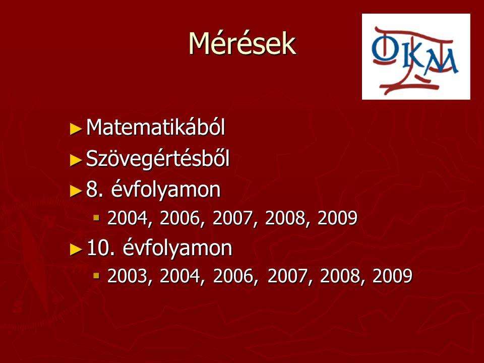 10.évfolyam ► 6. évfolyamos gimnázium ► 4.