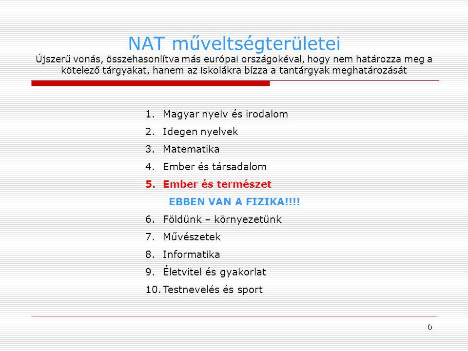 NAT műveltségterületei Újszerű vonás, összehasonlítva más európai országokéval, hogy nem határozza meg a kötelező tárgyakat, hanem az iskolákra bízza a tantárgyak meghatározását 1.Magyar nyelv és irodalom 2.Idegen nyelvek 3.Matematika 4.Ember és társadalom 5.Ember és természet EBBEN VAN A FIZIKA!!!.