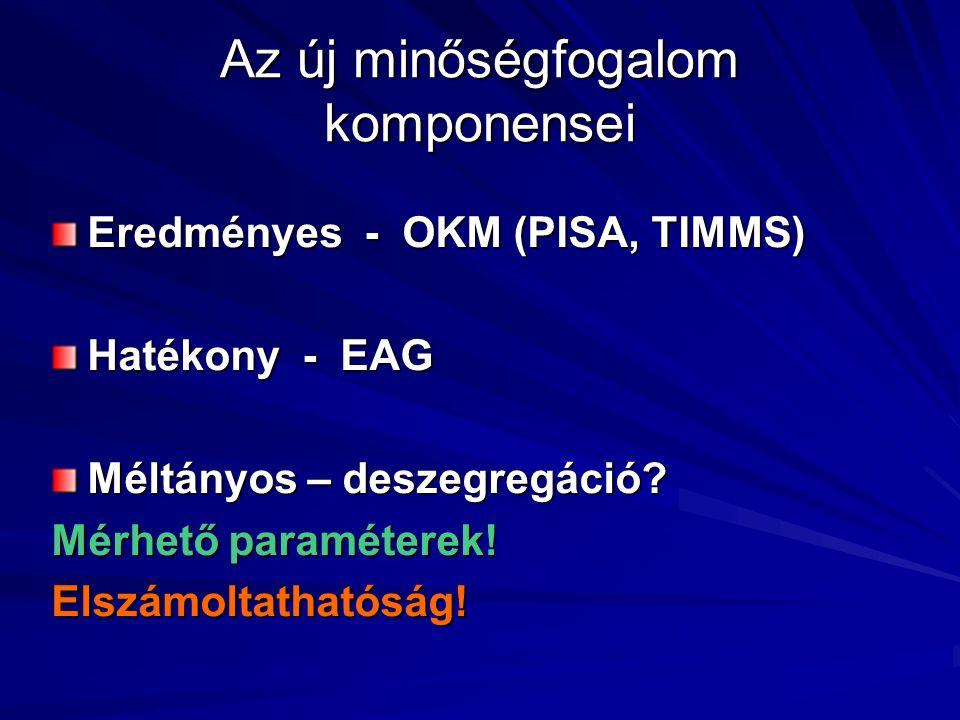 Az új minőségfogalom komponensei Eredményes - OKM (PISA, TIMMS) Hatékony - EAG Méltányos – deszegregáció.
