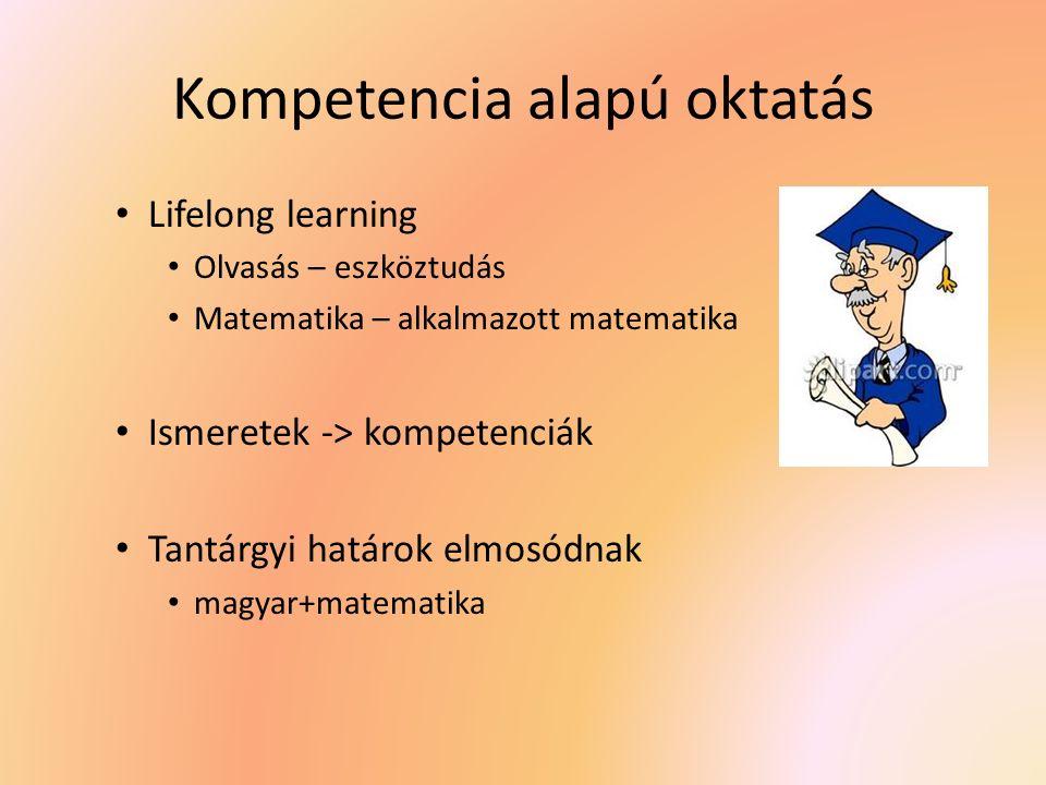 Kompetencia alapú oktatás Lifelong learning Olvasás – eszköztudás Matematika – alkalmazott matematika Ismeretek -> kompetenciák Tantárgyi határok elmosódnak magyar+matematika