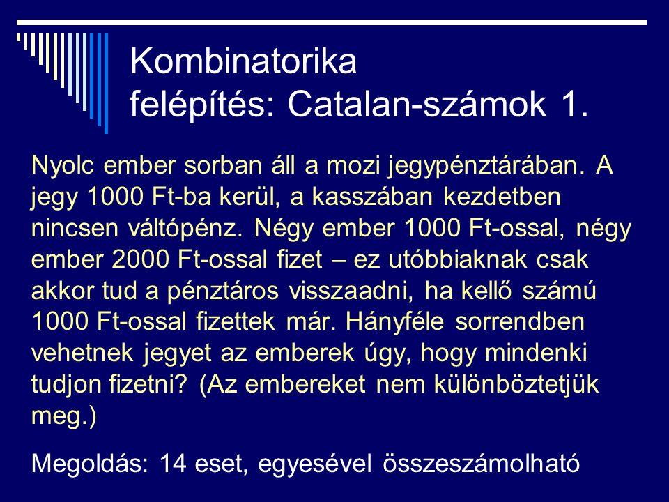 Kombinatorika felépítés: Catalan-számok 1. Nyolc ember sorban áll a mozi jegypénztárában.