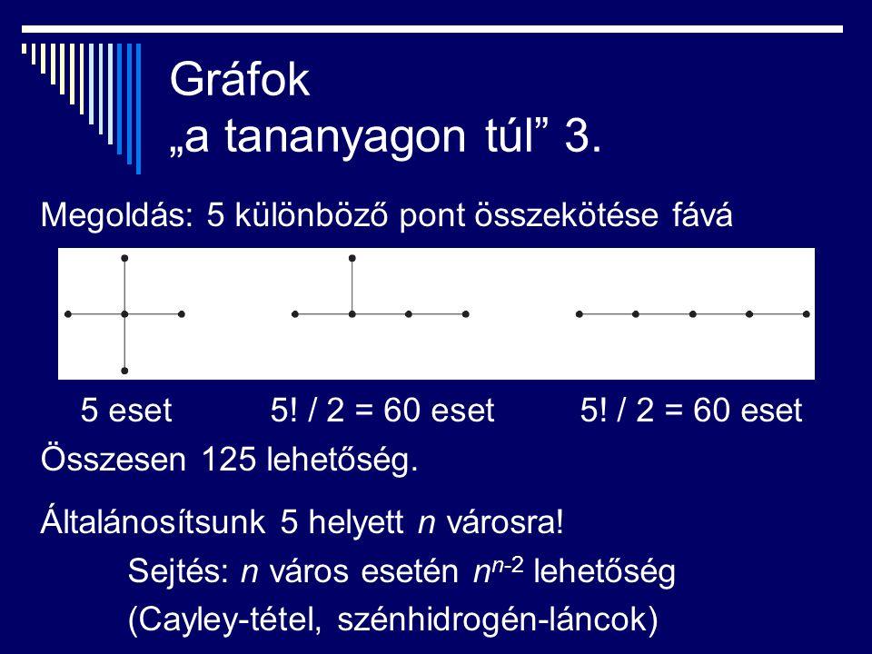 """Gráfok """"a tananyagon túl 3. Megoldás: 5 különböző pont összekötése fává 5 eset5."""