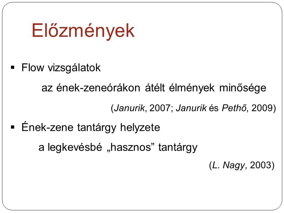"""Előzmények  Flow vizsgálatok az ének-zeneórákon átélt élmények minősége (Janurik, 2007; Janurik és Pethő, 2009)  Ének-zene tantárgy helyzete a legkevésbé """"hasznos tantárgy (L."""