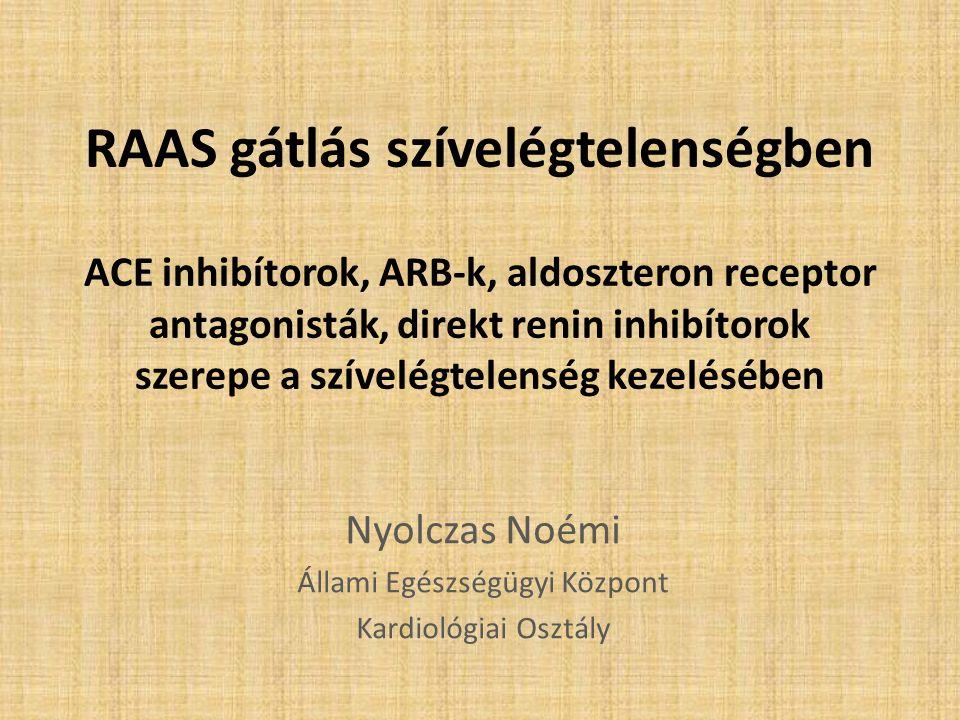 RAAS gátlás szívelégtelenségben ACE inhibítorok, ARB-k, aldoszteron receptor antagonisták, direkt renin inhibítorok szerepe a szívelégtelenség kezelésében Nyolczas Noémi Állami Egészségügyi Központ Kardiológiai Osztály