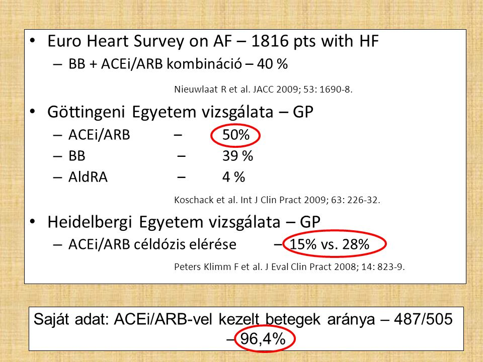 Euro Heart Survey on AF – 1816 pts with HF – BB + ACEi/ARB kombináció – 40 % Nieuwlaat R et al.