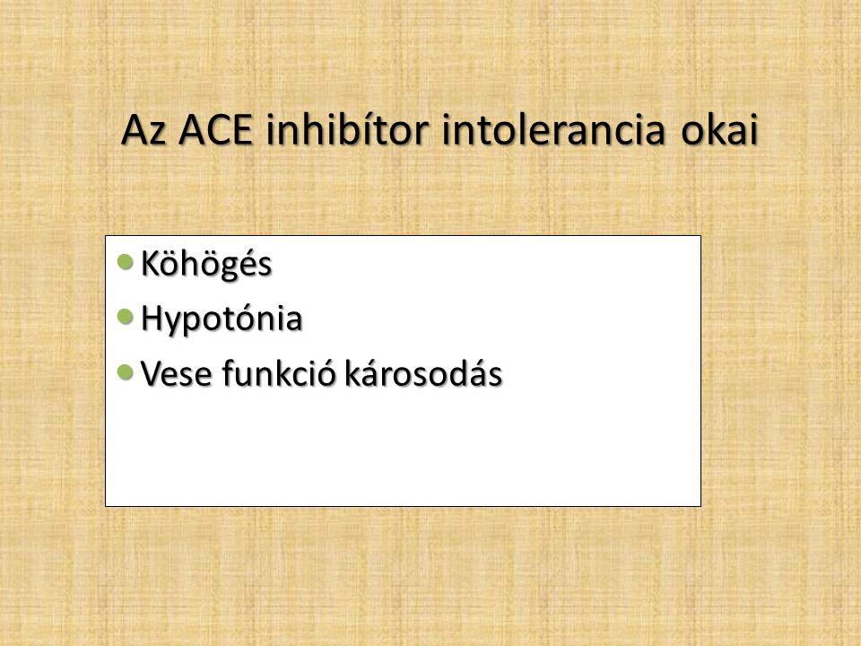 Az ACE inhibítor intolerancia okai Köhögés Köhögés Hypotónia Hypotónia Vese funkció károsodás Vese funkció károsodás