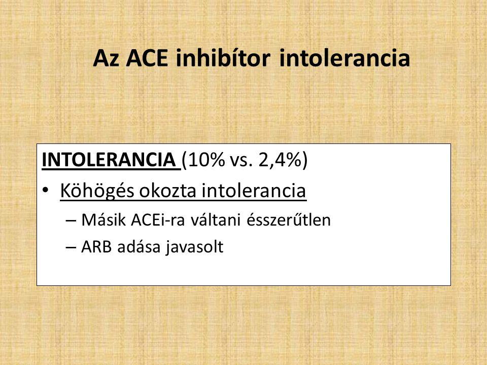 Az ACE inhibítor intolerancia INTOLERANCIA (10% vs.
