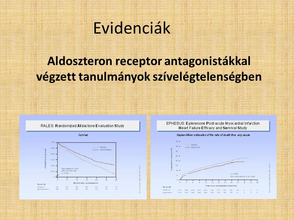 Evidenciák Aldoszteron receptor antagonistákkal végzett tanulmányok szívelégtelenségben