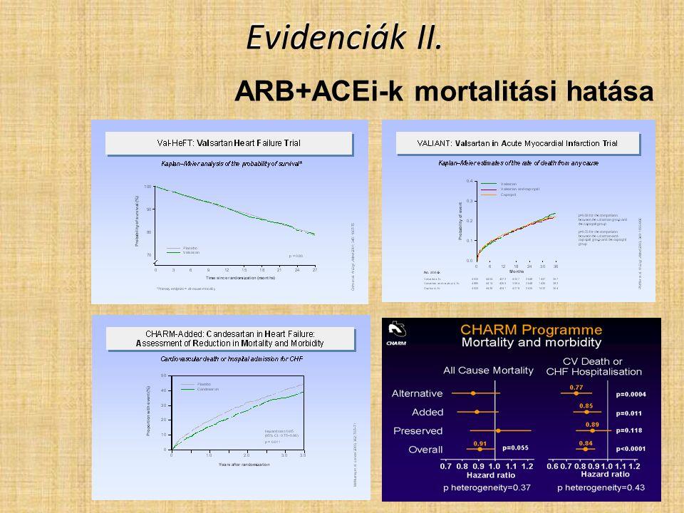 Evidenciák II. ARB+ACEi-k mortalitási hatása