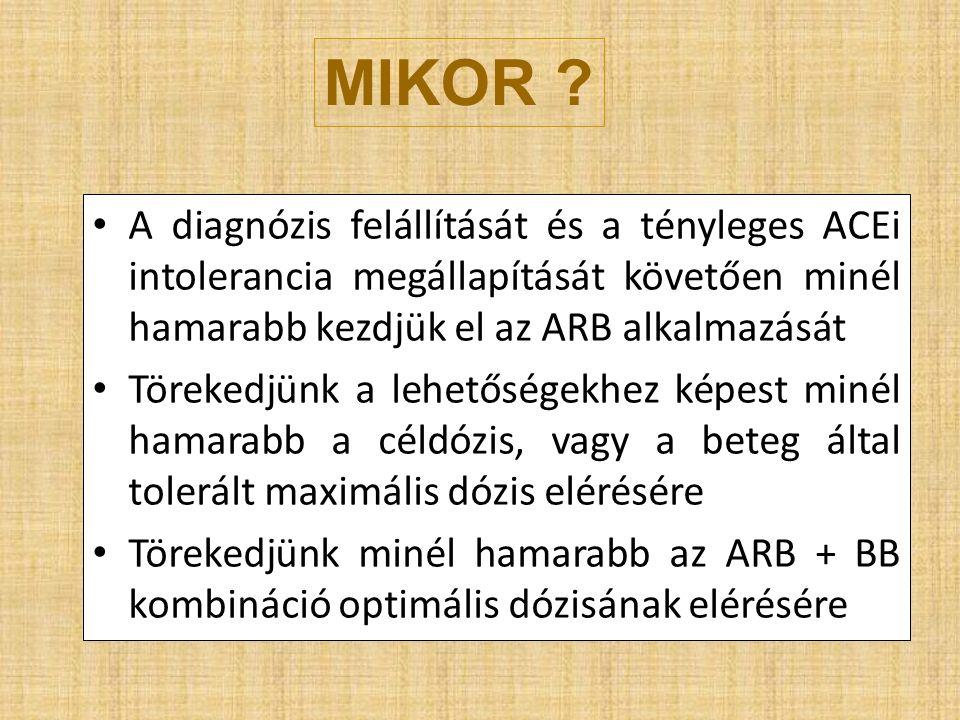 A diagnózis felállítását és a tényleges ACEi intolerancia megállapítását követően minél hamarabb kezdjük el az ARB alkalmazását Törekedjünk a lehetőségekhez képest minél hamarabb a céldózis, vagy a beteg által tolerált maximális dózis elérésére Törekedjünk minél hamarabb az ARB + BB kombináció optimális dózisának elérésére MIKOR
