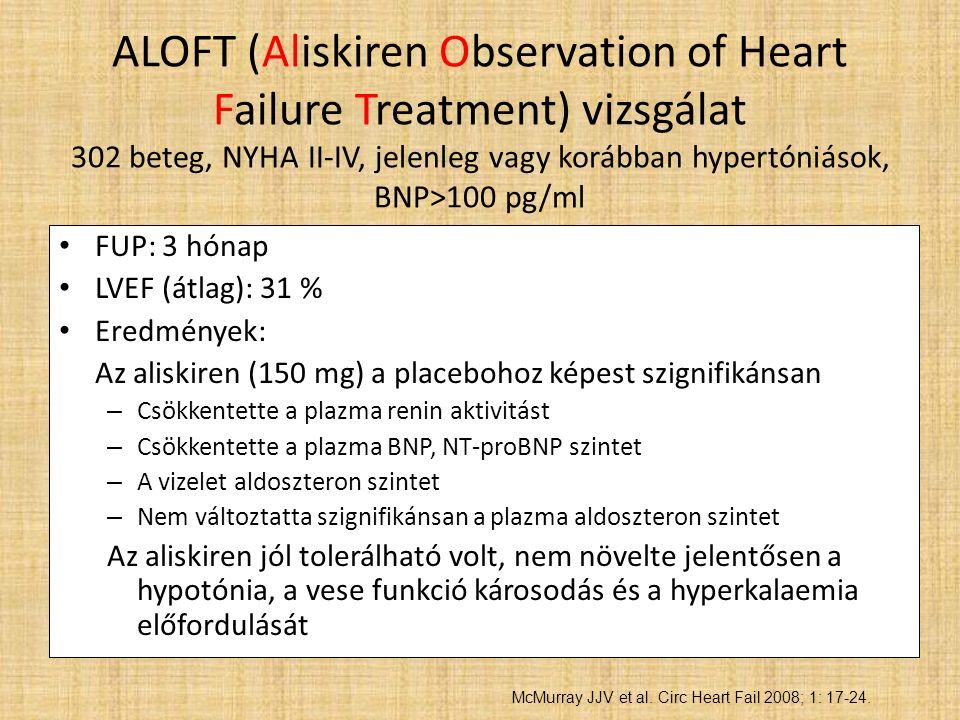 ALOFT (Aliskiren Observation of Heart Failure Treatment) vizsgálat 302 beteg, NYHA II-IV, jelenleg vagy korábban hypertóniások, BNP>100 pg/ml FUP: 3 hónap LVEF (átlag): 31 % Eredmények: Az aliskiren (150 mg) a placebohoz képest szignifikánsan – Csökkentette a plazma renin aktivitást – Csökkentette a plazma BNP, NT-proBNP szintet – A vizelet aldoszteron szintet – Nem változtatta szignifikánsan a plazma aldoszteron szintet Az aliskiren jól tolerálható volt, nem növelte jelentősen a hypotónia, a vese funkció károsodás és a hyperkalaemia előfordulását McMurray JJV et al.