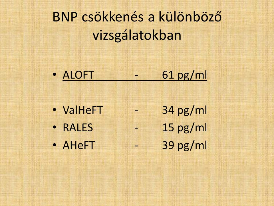 BNP csökkenés a különböző vizsgálatokban ALOFT - 61 pg/ml ValHeFT-34 pg/ml RALES-15 pg/ml AHeFT-39 pg/ml