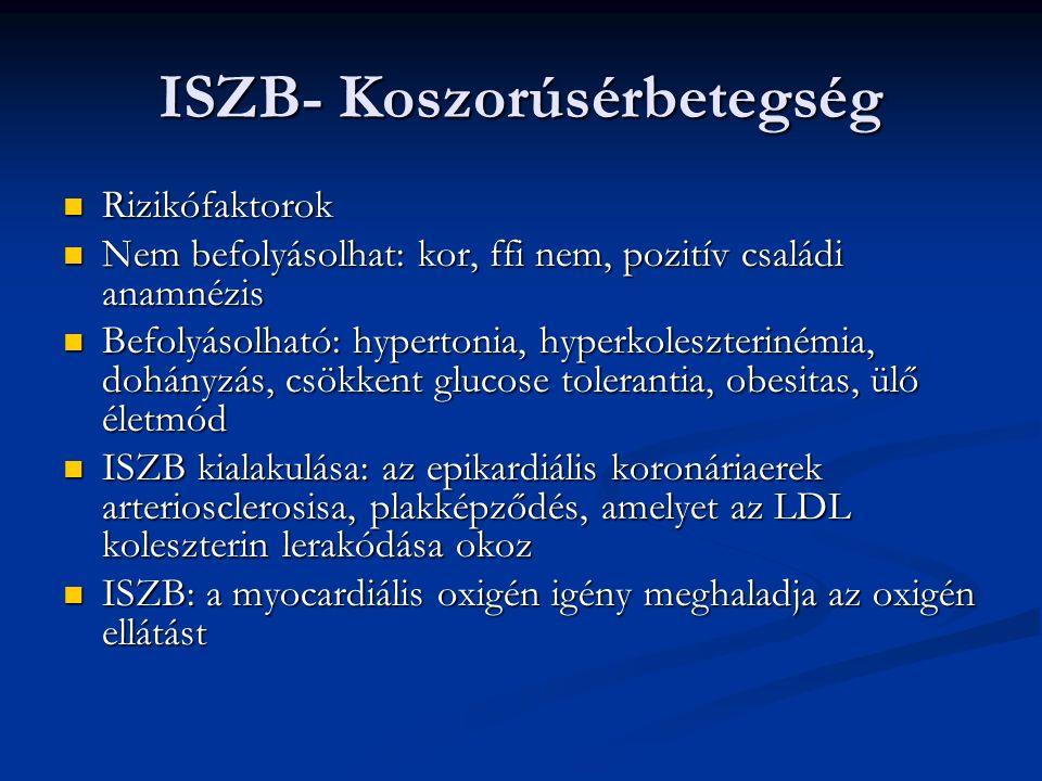 ISZB- Koszorúsérbetegség Rizikófaktorok Rizikófaktorok Nem befolyásolhat: kor, ffi nem, pozitív családi anamnézis Nem befolyásolhat: kor, ffi nem, pozitív családi anamnézis Befolyásolható: hypertonia, hyperkoleszterinémia, dohányzás, csökkent glucose tolerantia, obesitas, ülő életmód Befolyásolható: hypertonia, hyperkoleszterinémia, dohányzás, csökkent glucose tolerantia, obesitas, ülő életmód ISZB kialakulása: az epikardiális koronáriaerek arteriosclerosisa, plakképződés, amelyet az LDL koleszterin lerakódása okoz ISZB kialakulása: az epikardiális koronáriaerek arteriosclerosisa, plakképződés, amelyet az LDL koleszterin lerakódása okoz ISZB: a myocardiális oxigén igény meghaladja az oxigén ellátást ISZB: a myocardiális oxigén igény meghaladja az oxigén ellátást
