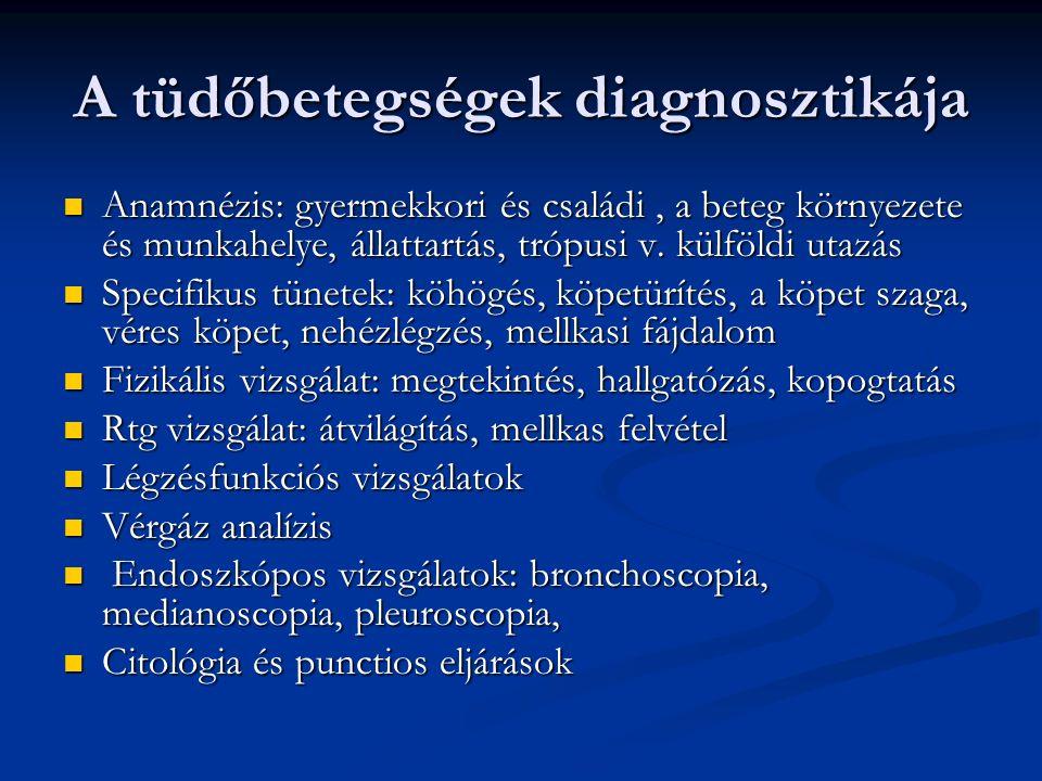 A tüdőbetegségek diagnosztikája Anamnézis: gyermekkori és családi, a beteg környezete és munkahelye, állattartás, trópusi v.