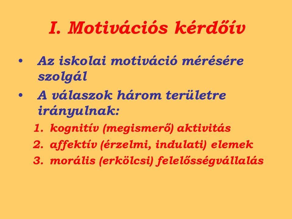 I. Motivációs kérdőív Az iskolai motiváció mérésére szolgál A válaszok három területre irányulnak: 1.kognitív (megismerő) aktivitás 2.affektív (érzelm
