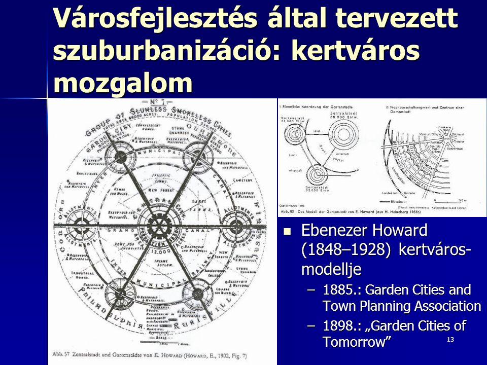 """13 Városfejlesztés által tervezett szuburbanizáció: kertváros mozgalom Ebenezer Howard (1848–1928) kertváros- modellje Ebenezer Howard (1848–1928) kertváros- modellje –1885.: Garden Cities and Town Planning Association –1898.: """"Garden Cities of Tomorrow"""