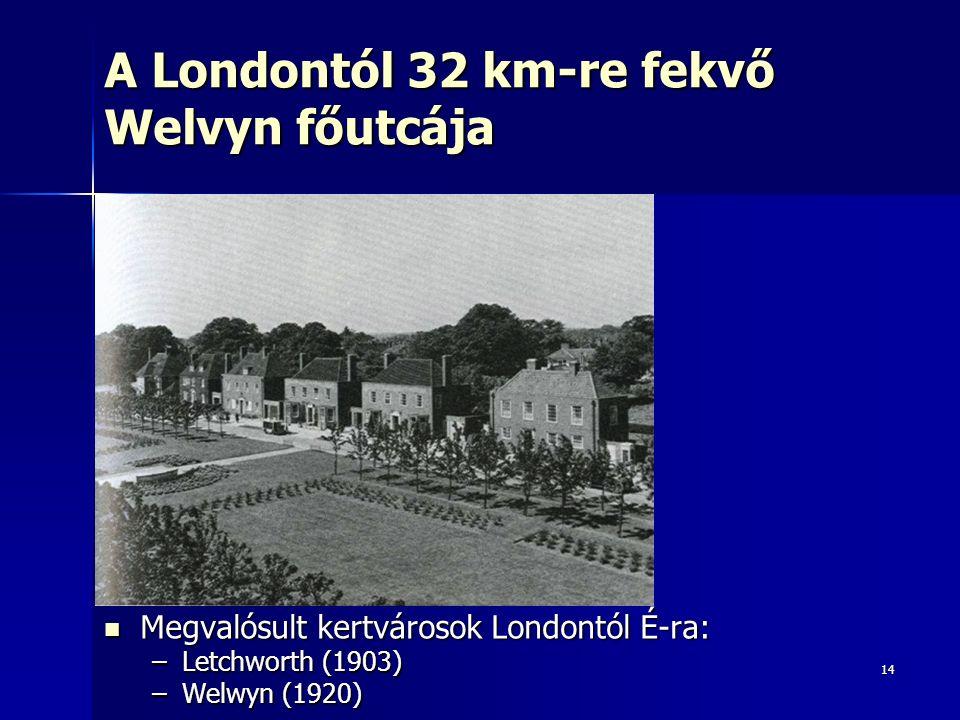 14 A Londontól 32 km-re fekvő Welvyn főutcája Megvalósult kertvárosok Londontól É-ra: Megvalósult kertvárosok Londontól É-ra: –Letchworth (1903) –Welwyn (1920)