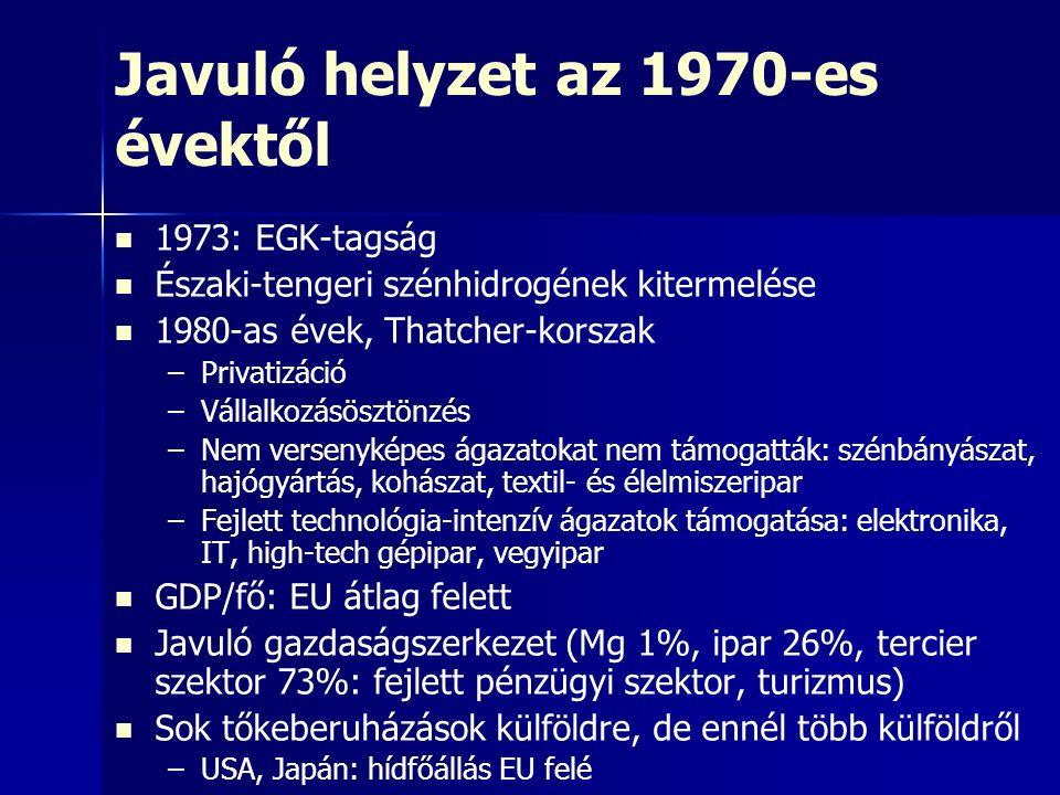 Javuló helyzet az 1970-es évektől 1973: EGK-tagság Északi-tengeri szénhidrogének kitermelése 1980-as évek, Thatcher-korszak – –Privatizáció – –Vállalkozásösztönzés – –Nem versenyképes ágazatokat nem támogatták: szénbányászat, hajógyártás, kohászat, textil- és élelmiszeripar – –Fejlett technológia-intenzív ágazatok támogatása: elektronika, IT, high-tech gépipar, vegyipar GDP/fő: EU átlag felett Javuló gazdaságszerkezet (Mg 1%, ipar 26%, tercier szektor 73%: fejlett pénzügyi szektor, turizmus) Sok tőkeberuházások külföldre, de ennél több külföldről – –USA, Japán: hídfőállás EU felé