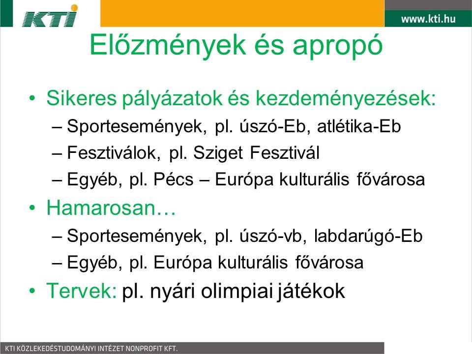 Előzmények és apropó Sikeres pályázatok és kezdeményezések: –Sportesemények, pl.