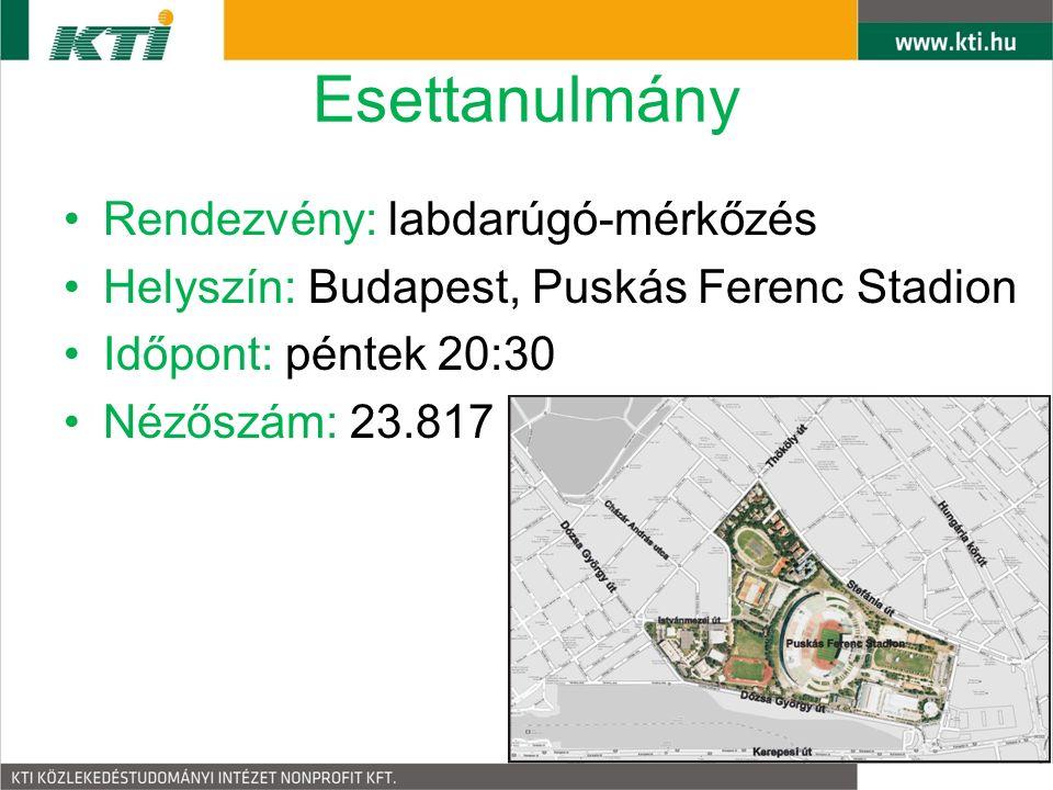 Esettanulmány Rendezvény: labdarúgó-mérkőzés Helyszín: Budapest, Puskás Ferenc Stadion Időpont: péntek 20:30 Nézőszám: 23.817