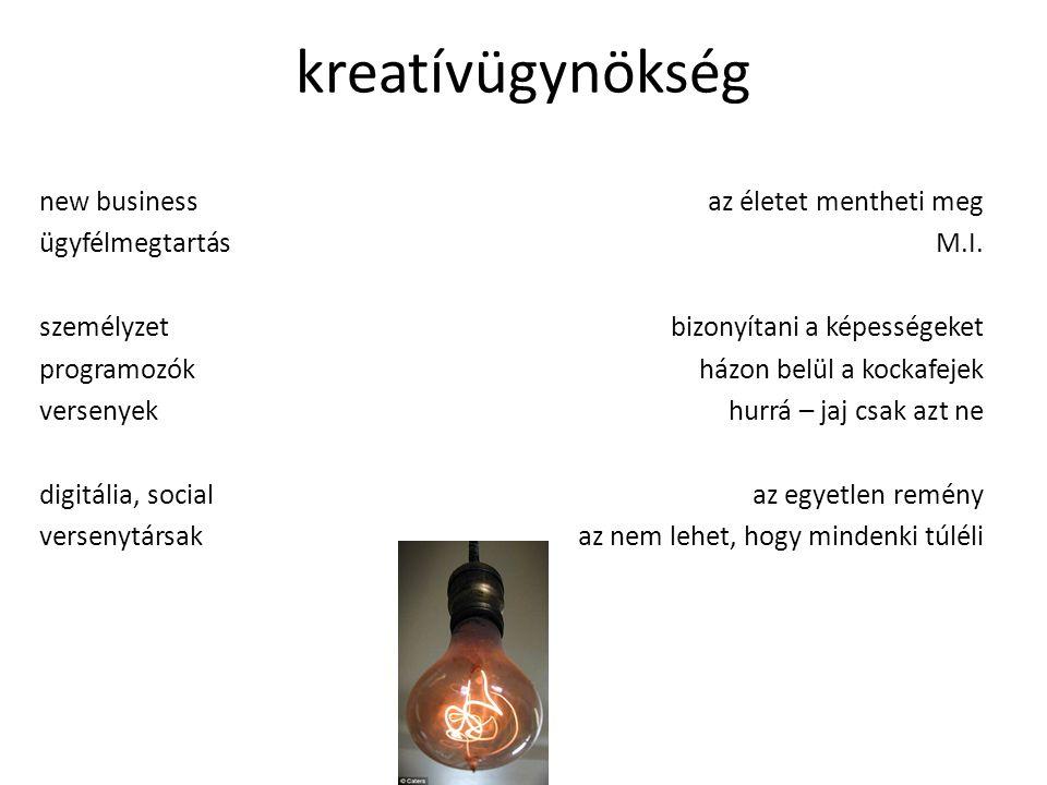 kreatívügynökség new businessaz életet mentheti meg ügyfélmegtartásM.I.