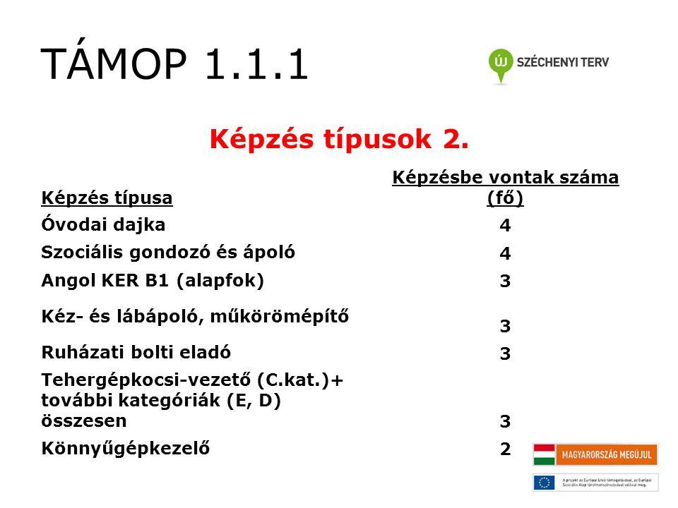 TÁMOP 1.1.1 Képzés típusok 2.