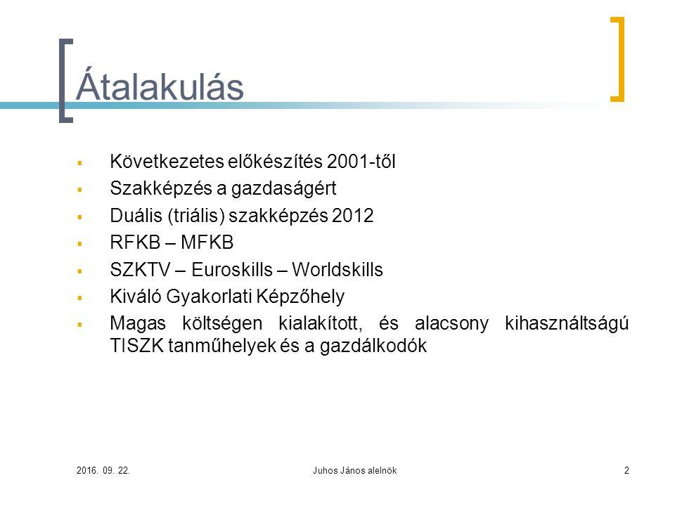 Átalakulás  Következetes előkészítés 2001-től  Szakképzés a gazdaságért  Duális (triális) szakképzés 2012  RFKB – MFKB  SZKTV – Euroskills – Worldskills  Kiváló Gyakorlati Képzőhely  Magas költségen kialakított, és alacsony kihasználtságú TISZK tanműhelyek és a gazdálkodók 2016.