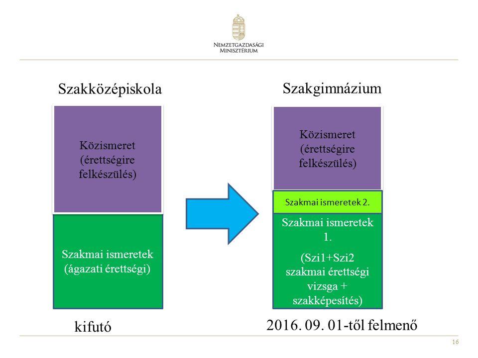 16 Szakmai ismeretek (ágazati érettségi) Közismeret (érettségire felkészülés) Szakmai ismeretek 2. Szakmai ismeretek 1. (Szi1+Szi2 szakmai érettségi v