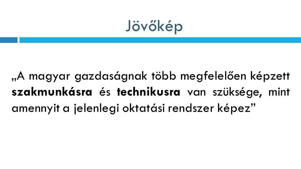 """Jövőkép """"A magyar gazdaságnak több megfelelően képzett szakmunkásra és technikusra van szüksége, mint amennyit a jelenlegi oktatási rendszer képez"""