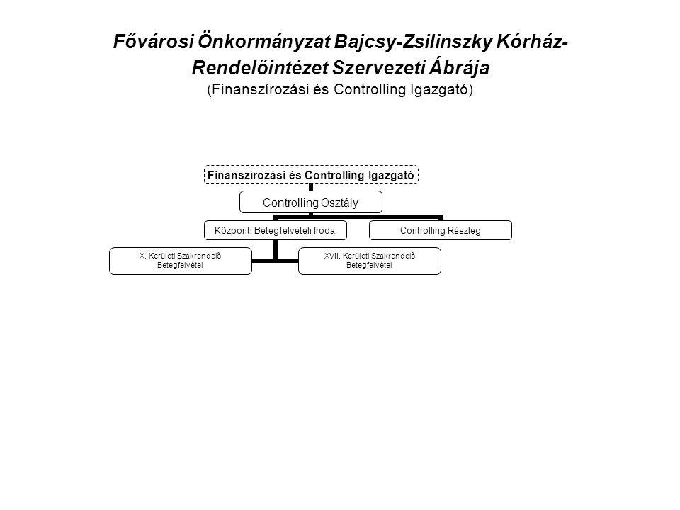 Fővárosi Önkormányzat Bajcsy-Zsilinszky Kórház- Rendelőintézet Szervezeti Ábrája (Finanszírozási és Controlling Igazgató) Finanszírozási és Controlling Igazgató Controlling Osztály Központi Betegfelvételi Iroda X.