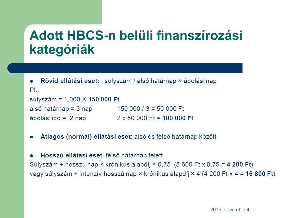 Adott HBCS-n belüli finanszírozási kategóriák Rövid ellátási eset: súlyszám / alsó határnap × ápolási nap Pl.: súlyszám = 1,000 X 150 000 Ft alsó határnap = 3 nap 150 000 / 3 = 50 000 Ft ápolási idő = 2 nap 2 x 50 000 Ft = 100 000 Ft Átlagos (normál) ellátási eset: alsó és felső határnap között Hosszú ellátási eset: felső határnap felett Súlyszám + hosszú nap × krónikus alapdíj × 0,75 (5 600 Ft x 0,75 = 4 200 Ft) vagy súlyszám + intenzív hosszú nap × krónikus alapdíj × 4 (4 200 Ft x 4 = 16 800 Ft) 2015.