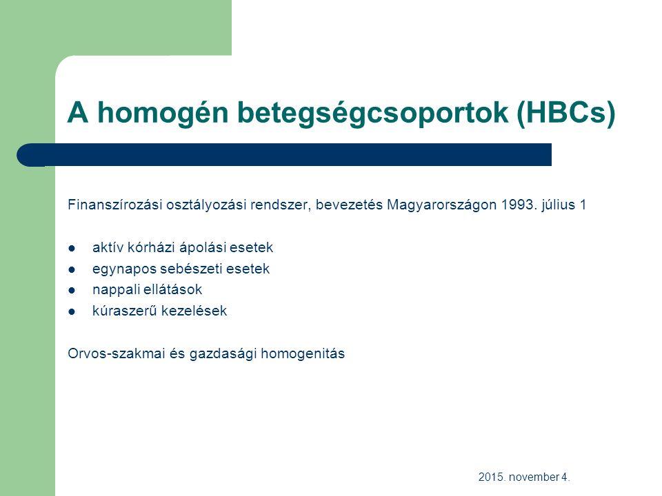 HBCs 1.0 - 5.0 (9.verzió) Bevezetés Magyarországon 1993.
